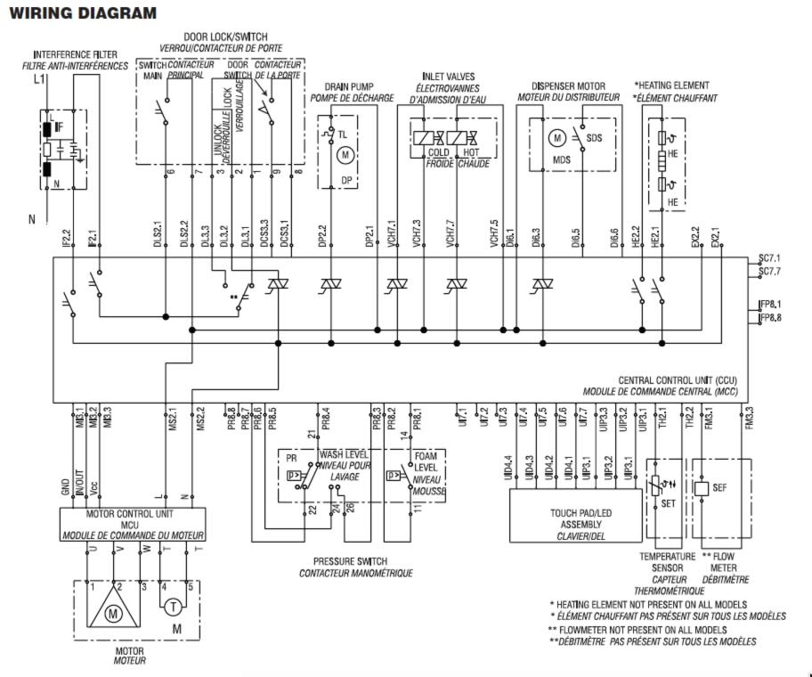 Duet Gen2 Wire Diagram whirlpool cabrio washer wiring diagram whirlpool wiring diagrams  at fashall.co