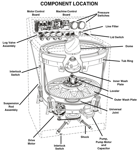 whirlpool calypso washer repair guide