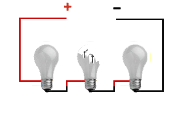 appliance circuit 3