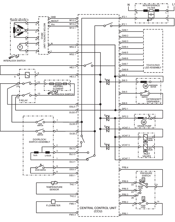 wiring diagram of whirlpool refrigerator wirdig washing machine wiring diagrams get image about wiring diagram