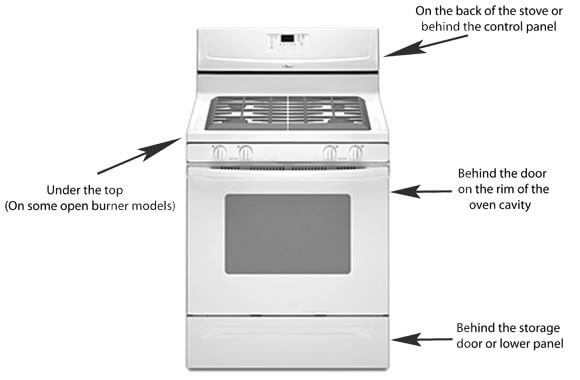 Stove Model Number Locations